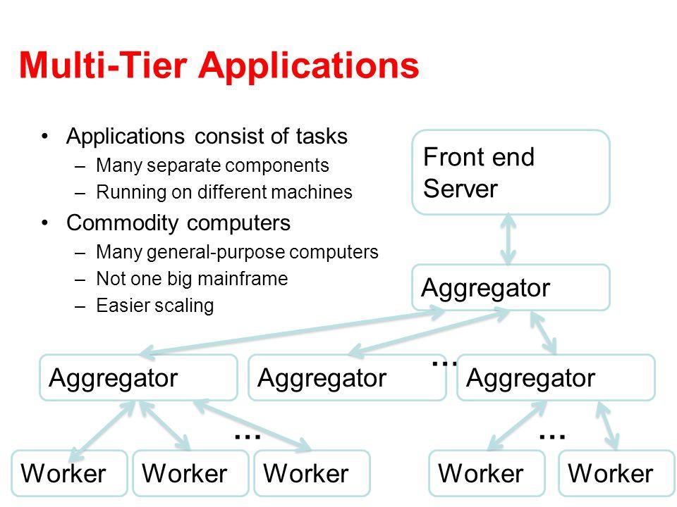 Multi-Tier Applications