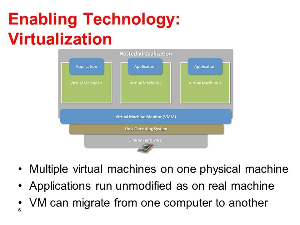 Enabling Technology: Virtualization