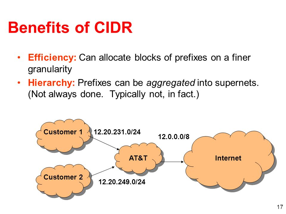 Benefits of CIDR Efficiency: Can allocate blocks of prefixes on a finer granularity.