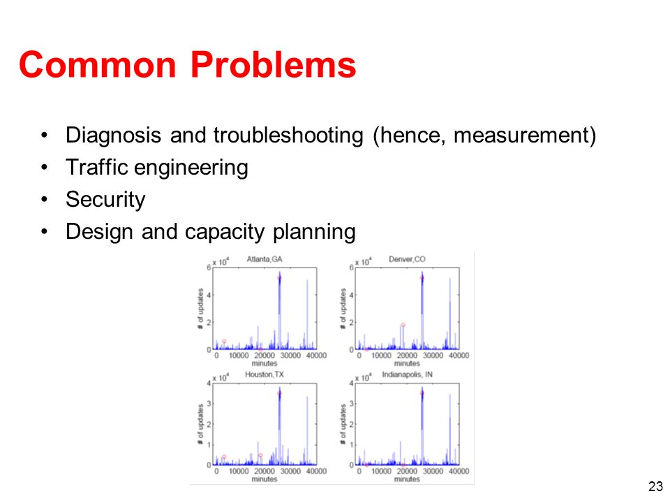 Common Problems Diagnosis and troubleshooting (hence, measurement)