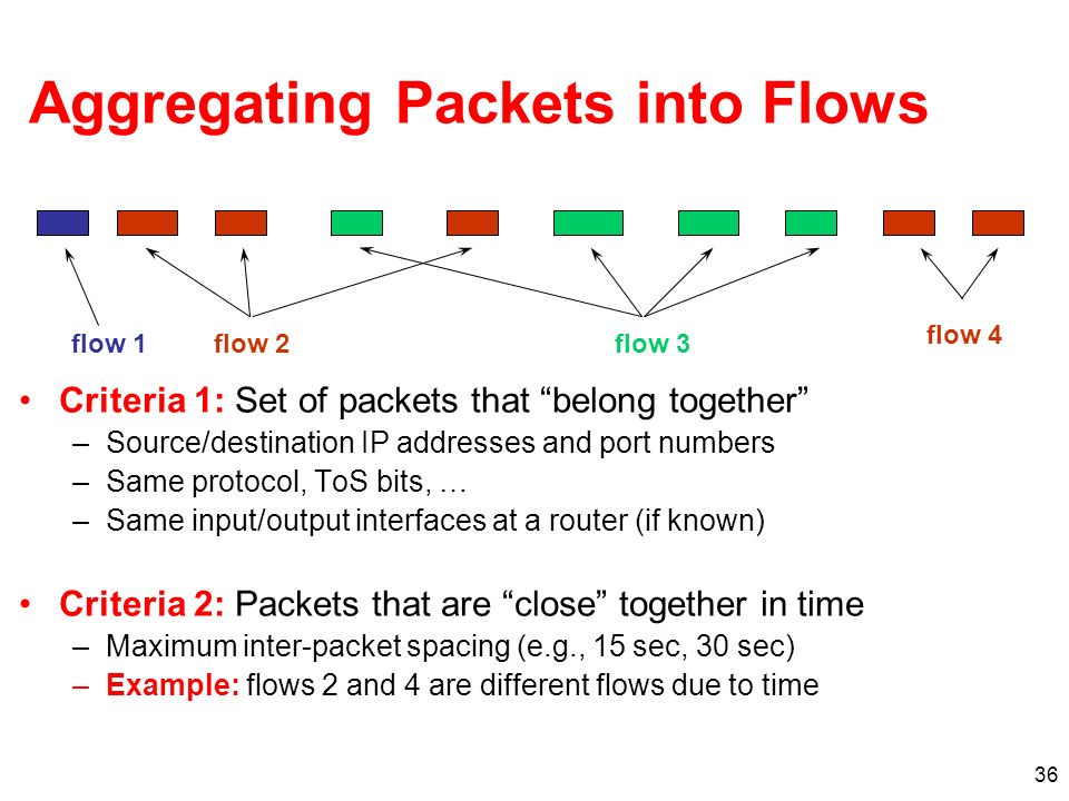 Aggregating Packets into Flows