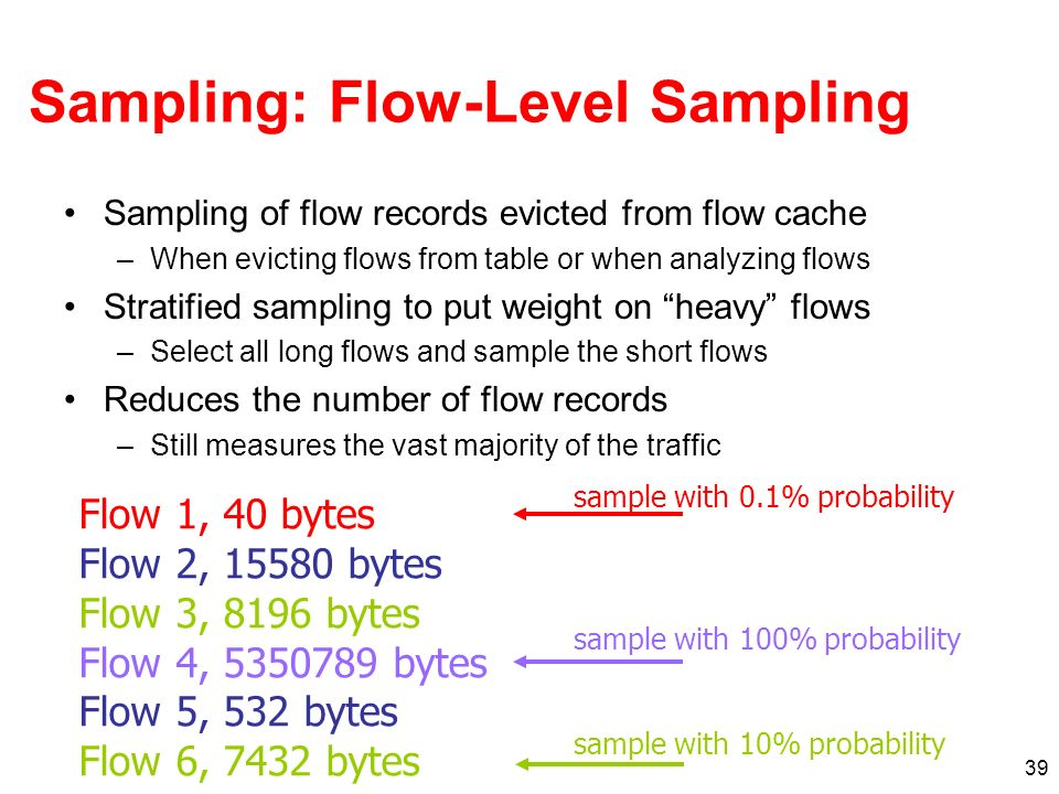 Sampling: Flow-Level Sampling