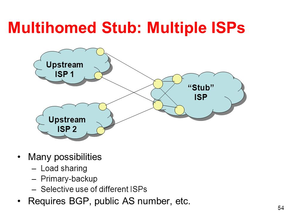 Multihomed Stub: Multiple ISPs