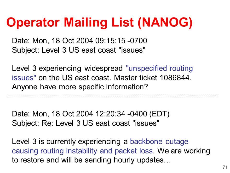 Operator Mailing List (NANOG)