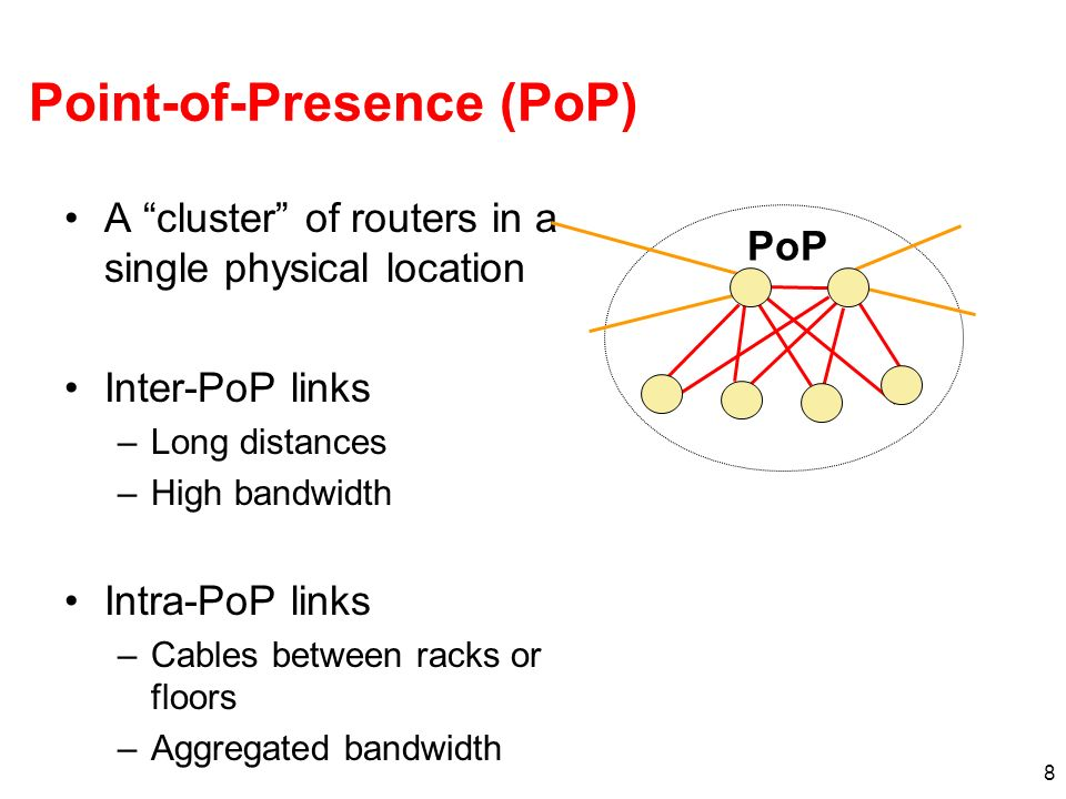 Point-of-Presence (PoP)
