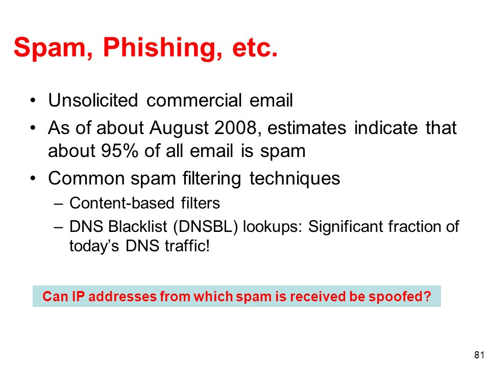 Can IP addresses from which spam is received be spoofed