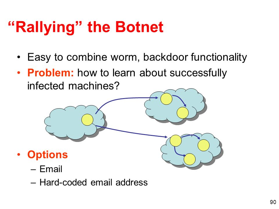 Rallying the Botnet Easy to combine worm, backdoor functionality