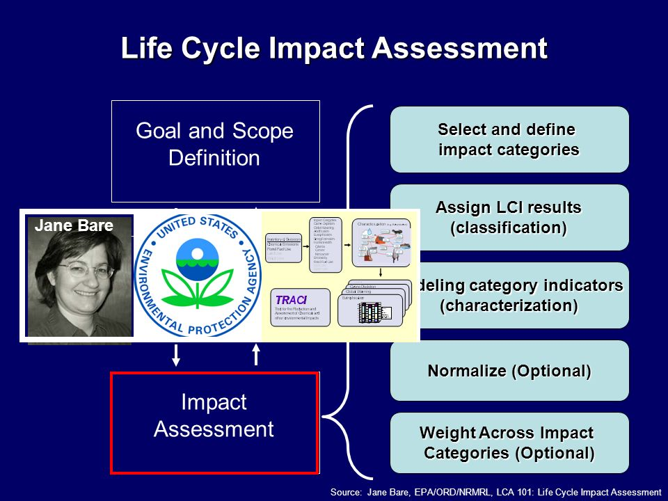 life cycle impact assessment pdf