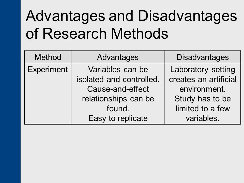 Advantages of Primary Research
