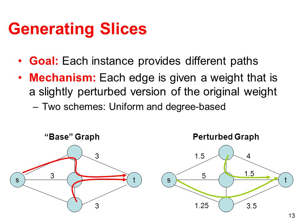 Generating Slices Goal: Each instance provides different paths