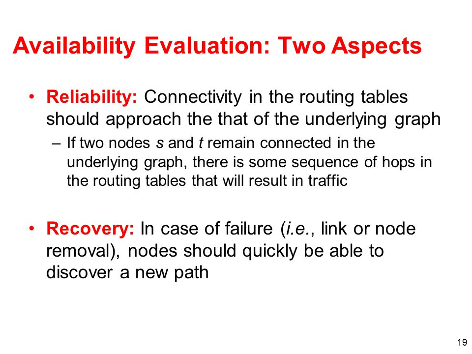 Availability Evaluation: Two Aspects