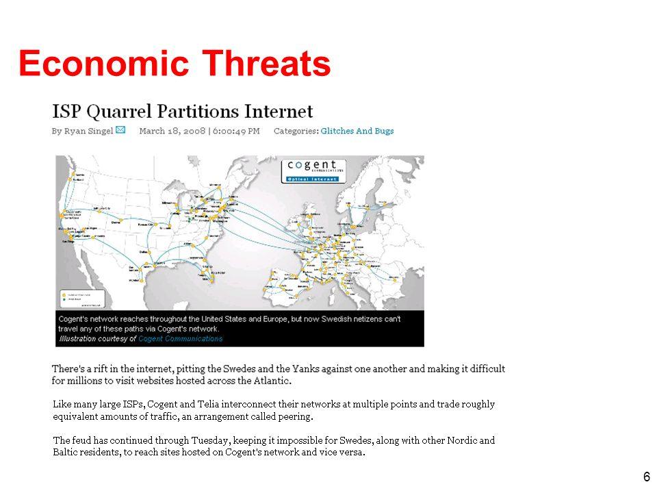 Economic Threats
