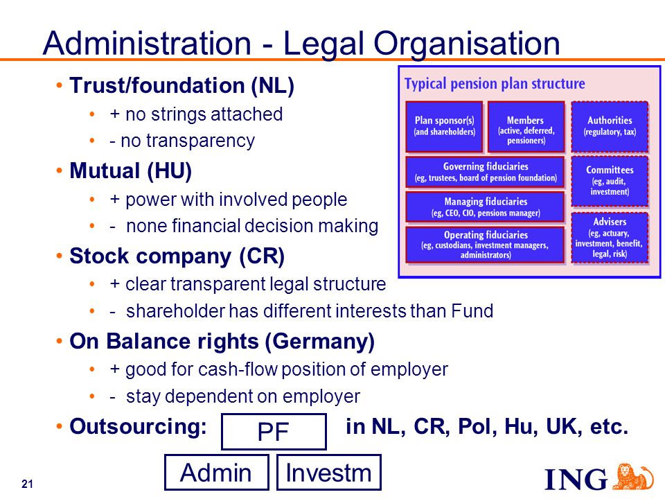 Administration - Legal Organisation