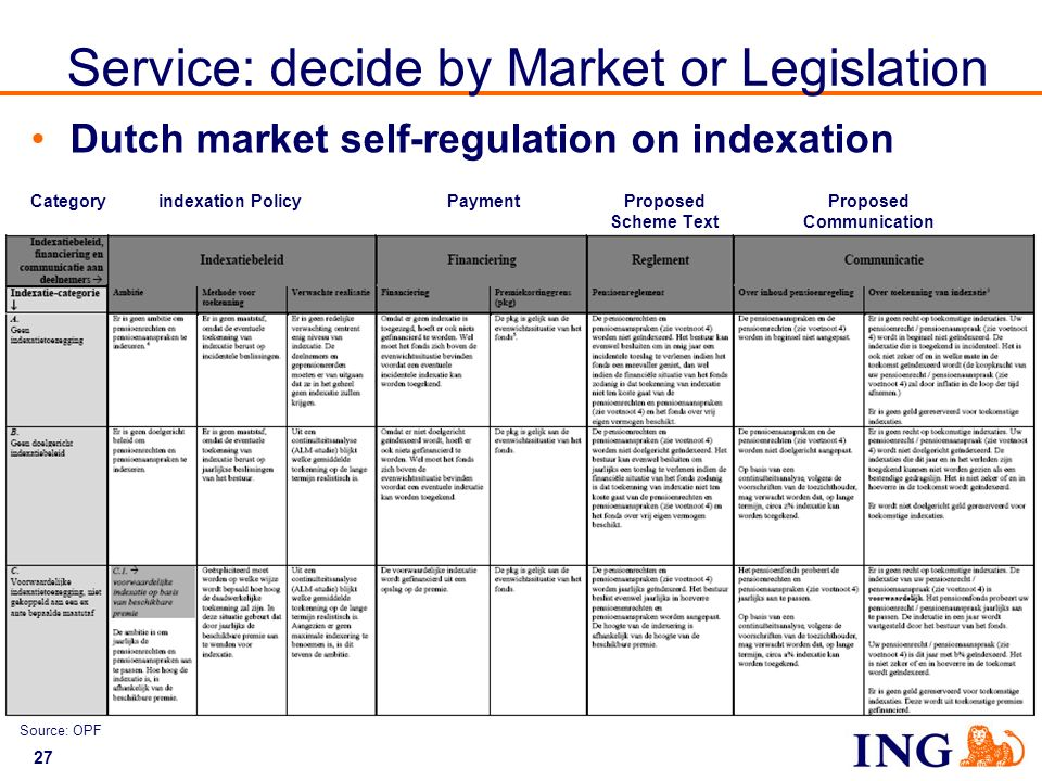 Service: decide by Market or Legislation