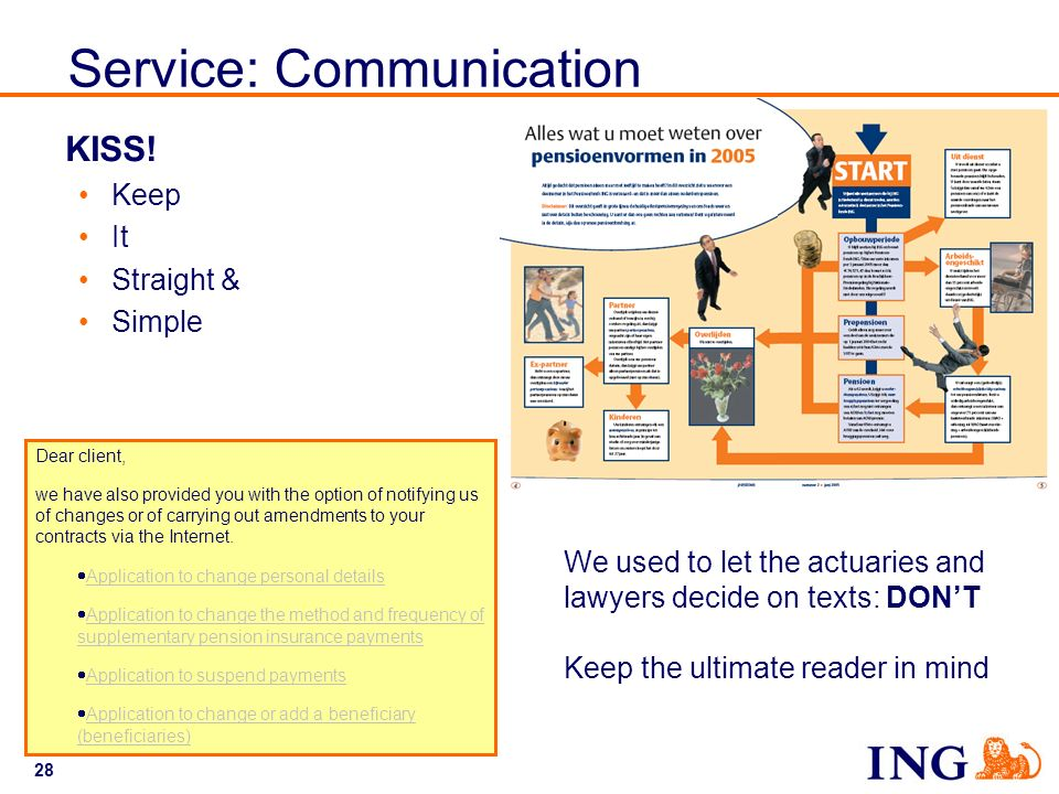 Service: Communication