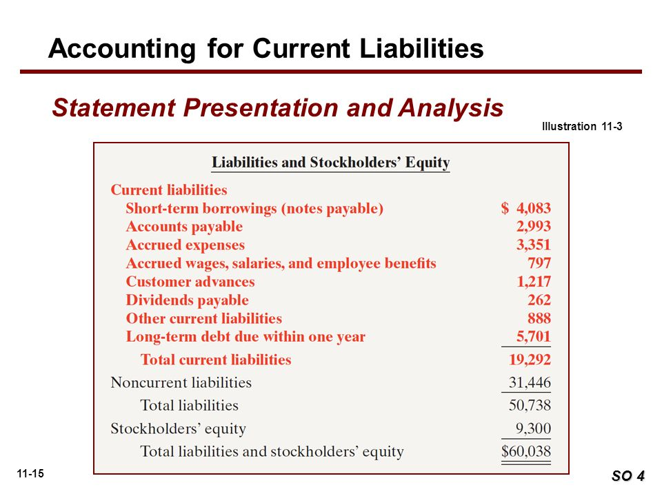 chapter11 current liabilities and payroll soltion Chapter 11 current liabilities and payroll question  information number objective description difficulty time aacsb aicpa ss  gl eo11-1.