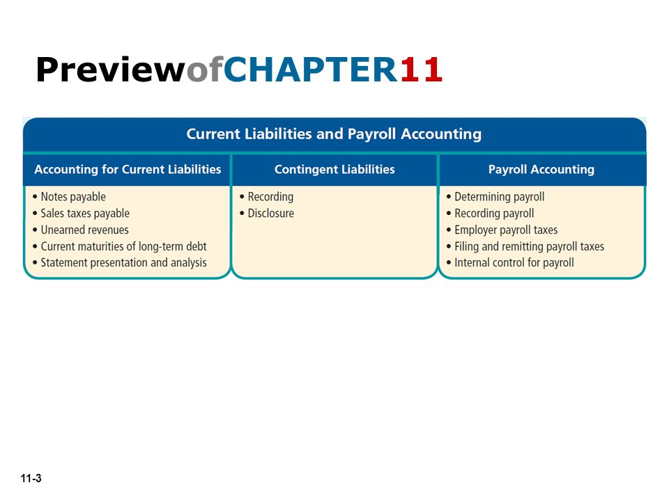 chapter 11 current liabilities and payroll When a business is facing debts that are too high to pay off with current income, bankruptcy is a possible option to explore a chapter 11 filing, for example, can provide a business relief from the pressures of full, immediate repayment.