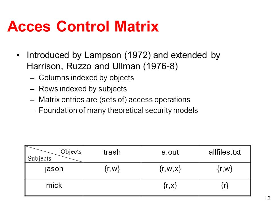 Acces Control Matrix Introduced by Lampson (1972) and extended by Harrison, Ruzzo and Ullman (1976-8)