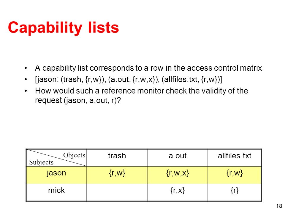 Capability lists A capability list corresponds to a row in the access control matrix.
