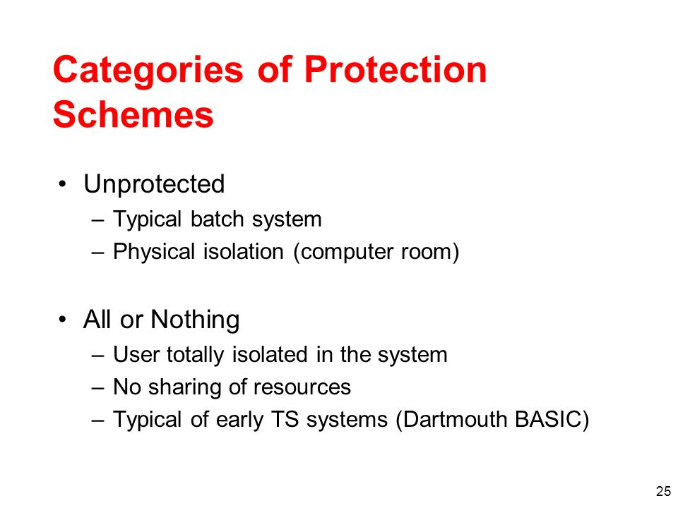 Categories of Protection Schemes
