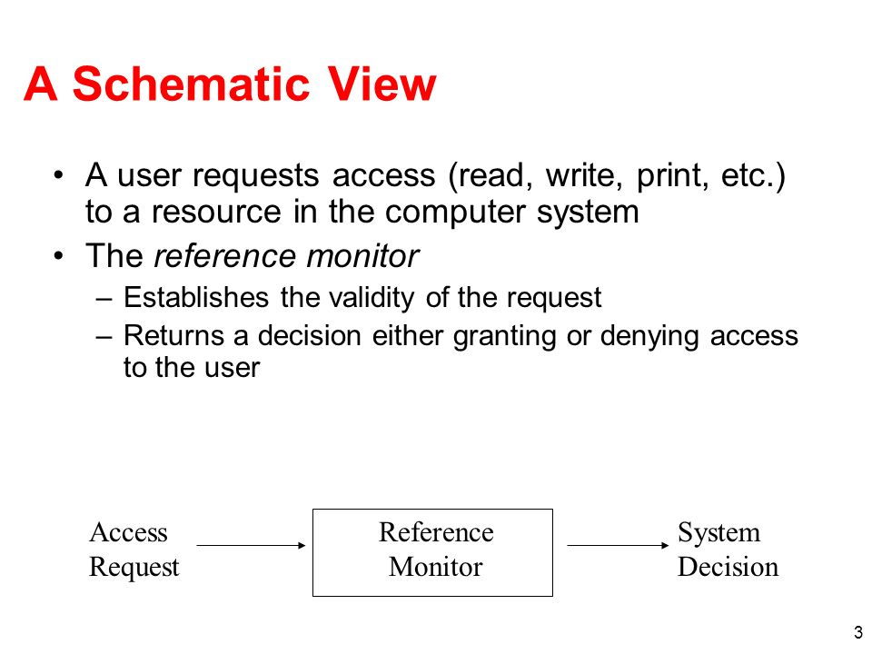 A Schematic View A user requests access (read, write, print, etc.) to a resource in the computer system.