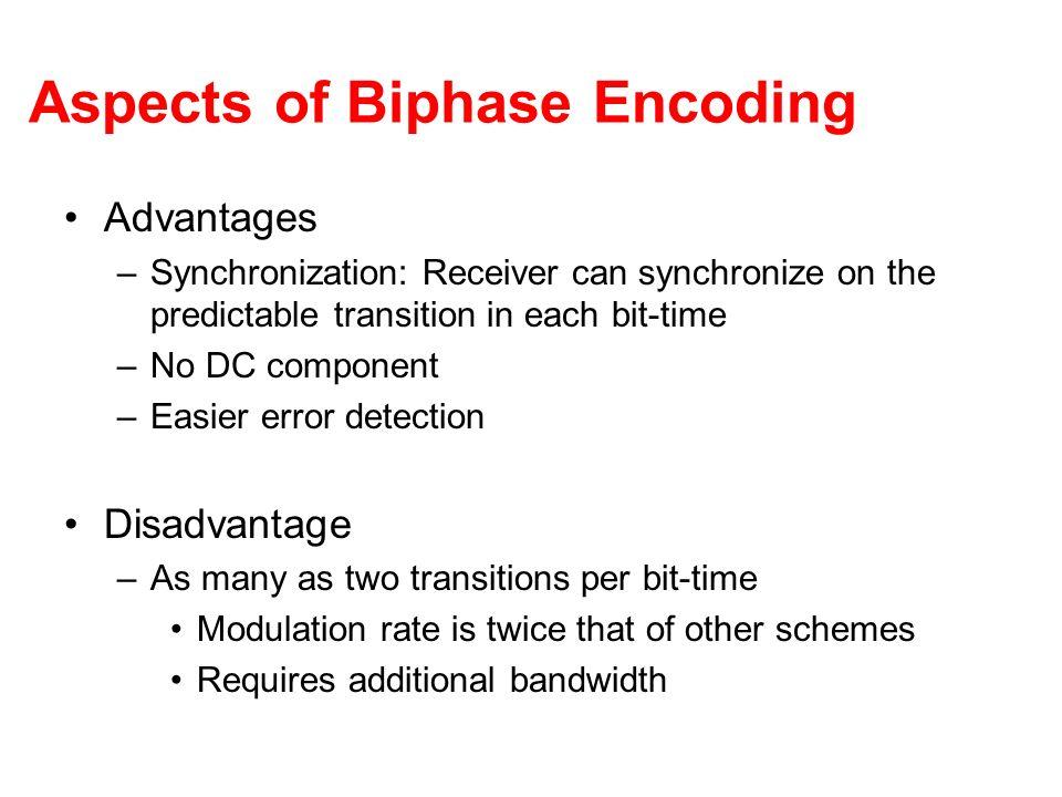 Aspects of Biphase Encoding