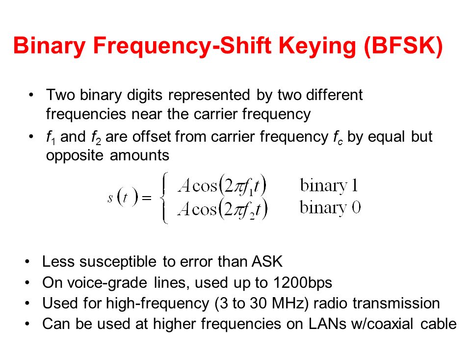 Binary Frequency-Shift Keying (BFSK)