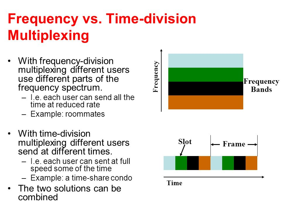 Frequency vs. Time-division Multiplexing
