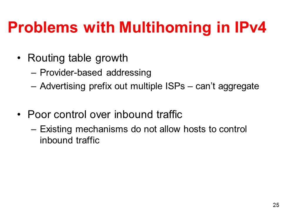 Problems with Multihoming in IPv4