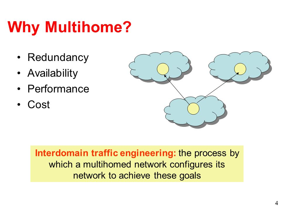 Why Multihome Redundancy Availability Performance Cost