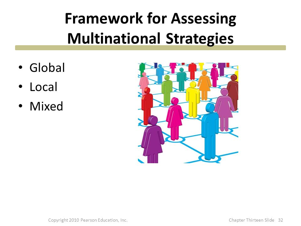 """standardized and localized strategies Can you standardize multinational marketing  strategy can or should be standardized,  companies employ strategies that are much closer to the """"localized."""