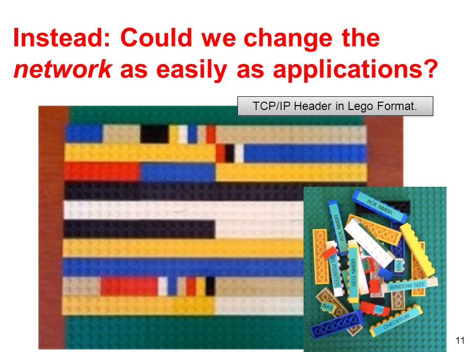 Instead: Could we change the network as easily as applications