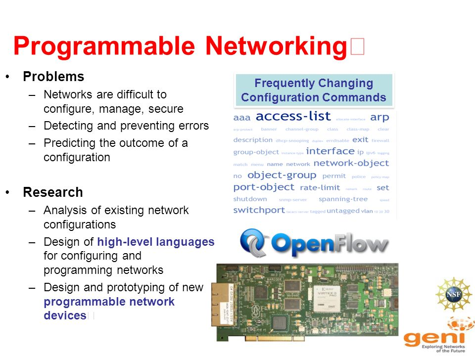 Programmable Networking
