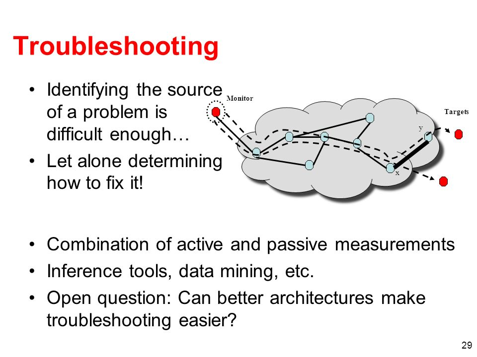 Troubleshooting Identifying the source of a problem is difficult enough… Let alone determining how to fix it!