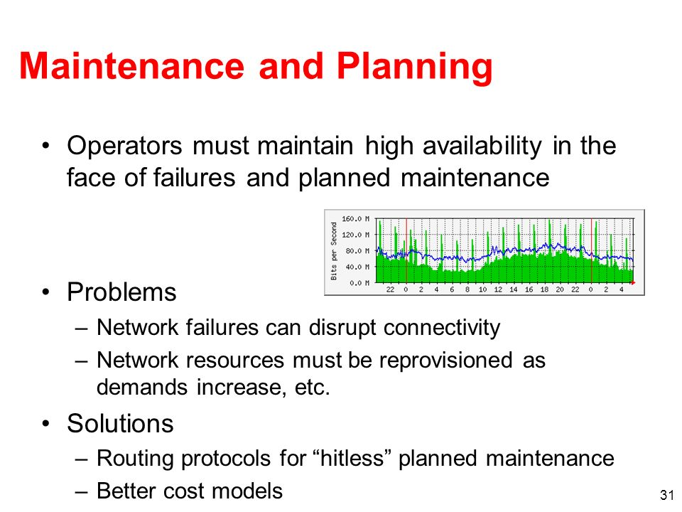 Maintenance and Planning