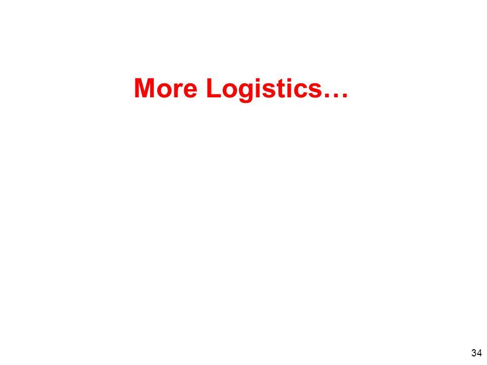 More Logistics…