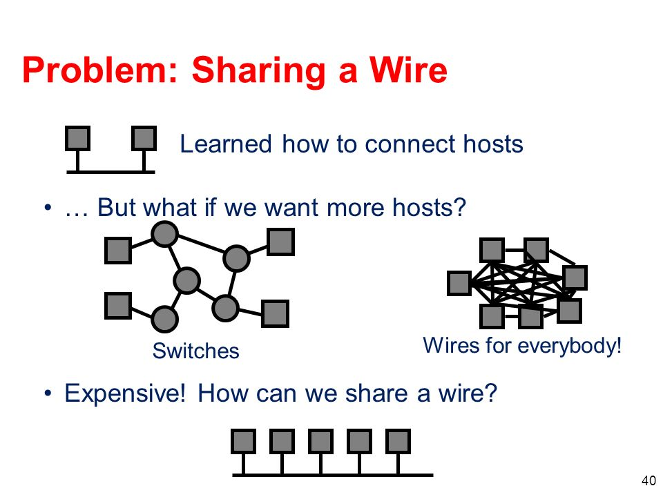 Problem: Sharing a Wire