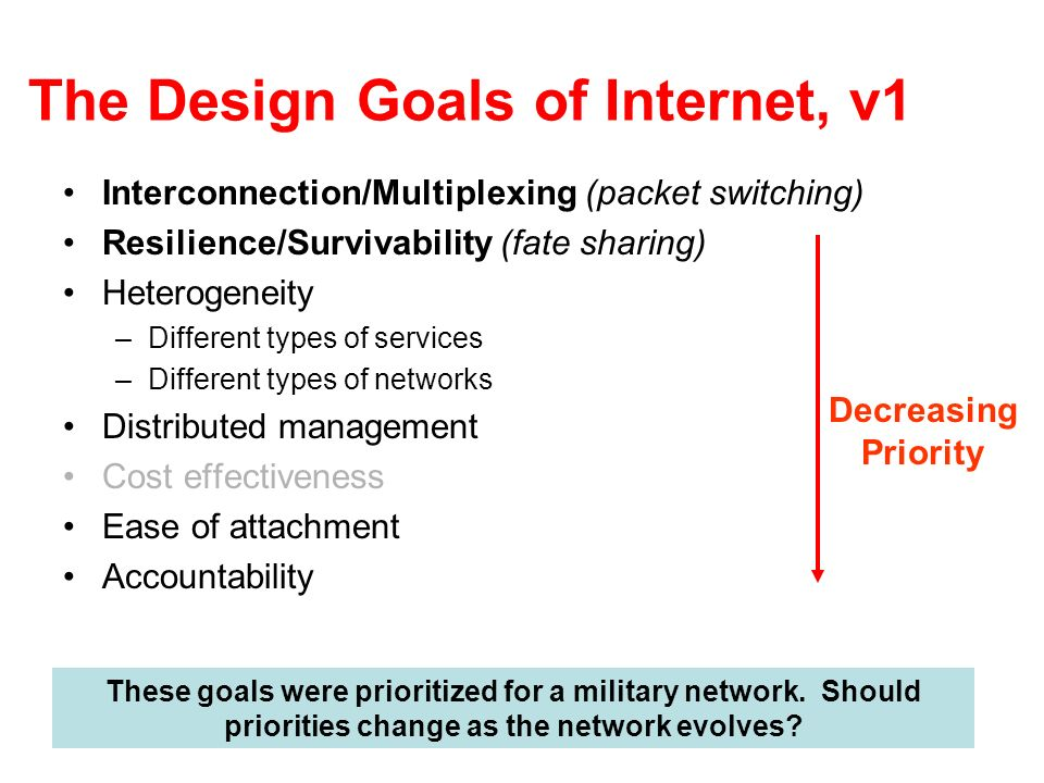 The Design Goals of Internet, v1