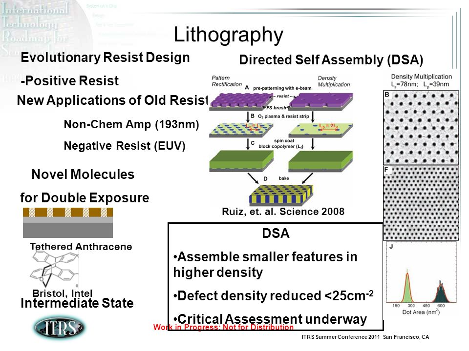 Lithography Evolutionary Resist Design Directed Self Assembly (DSA)