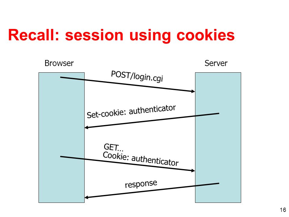 Recall: session using cookies