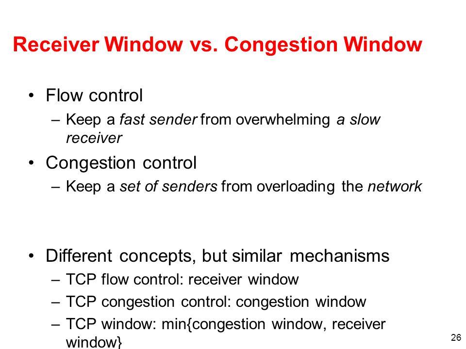 Receiver Window vs. Congestion Window