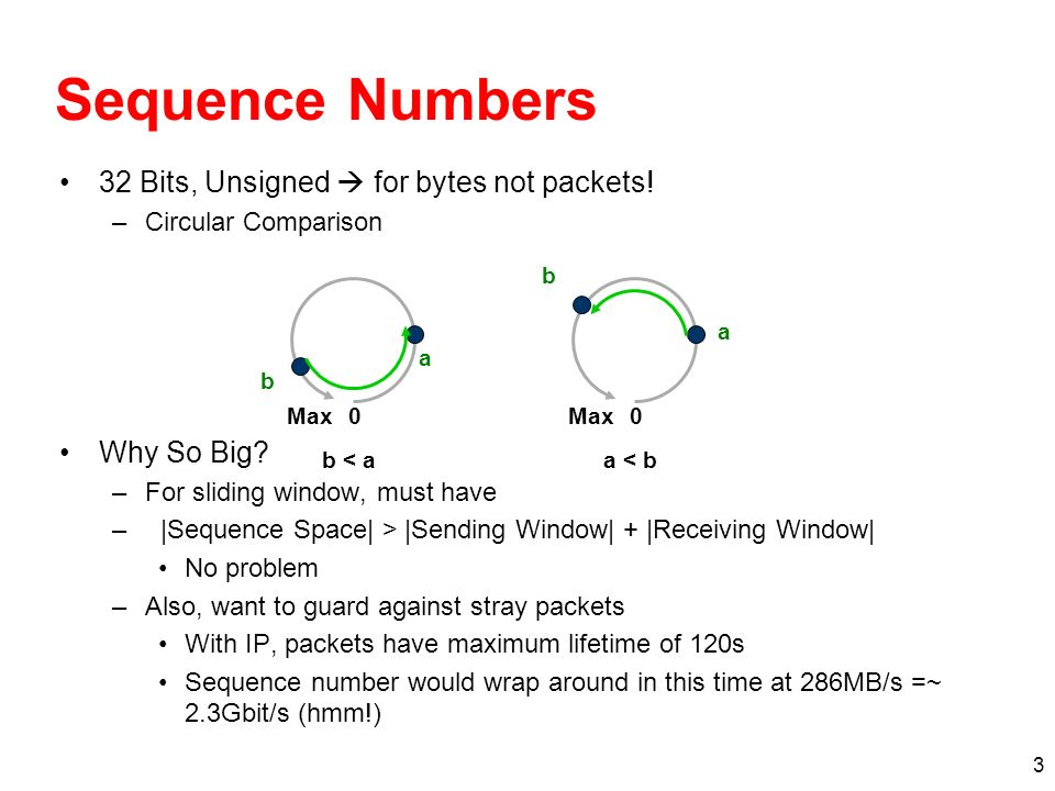 Sequence Numbers 32 Bits, Unsigned  for bytes not packets!