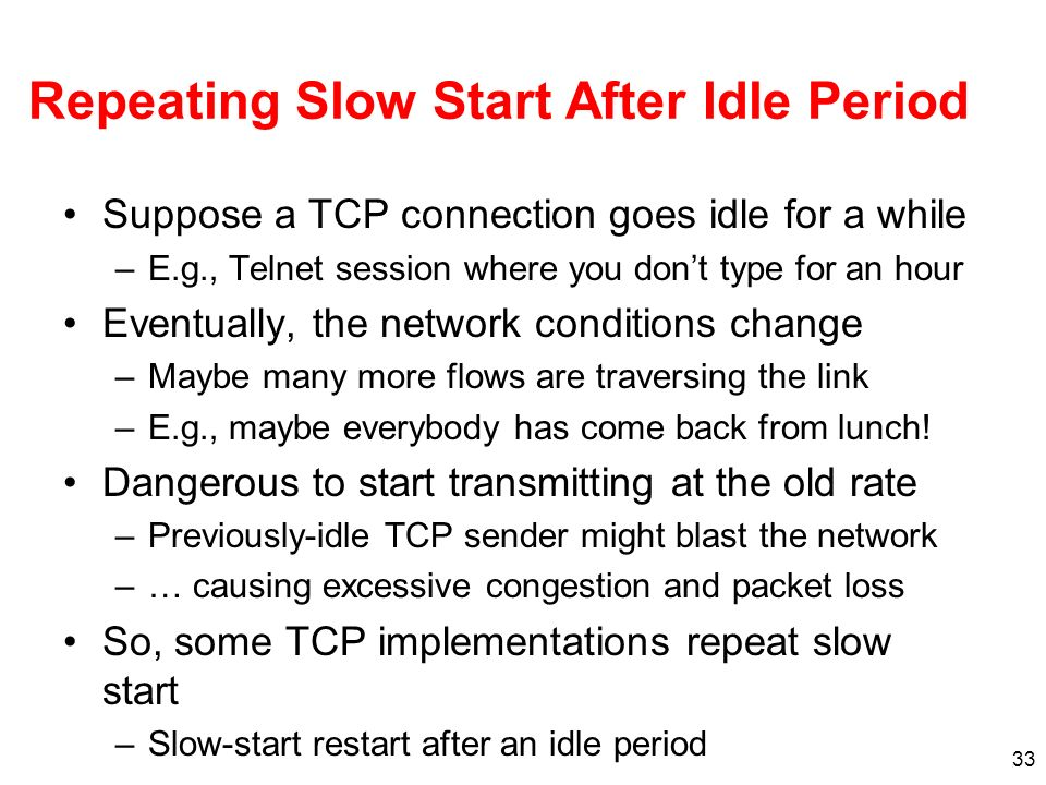 Repeating Slow Start After Idle Period