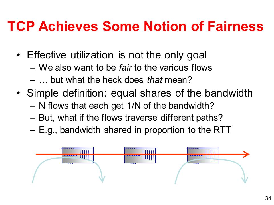 TCP Achieves Some Notion of Fairness