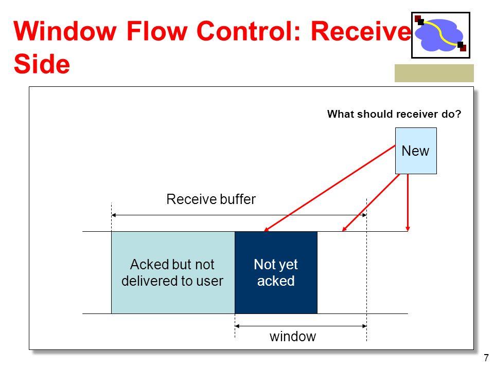 Window Flow Control: Receive Side