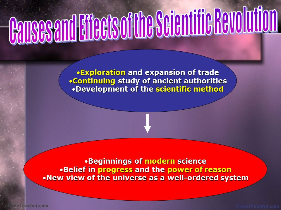 the effects of the scientific revolution on the development of culture The expression the scientific revolution, a fairly recent term, is generally  but  these amazing developments do not encompass all the effects of science on the .