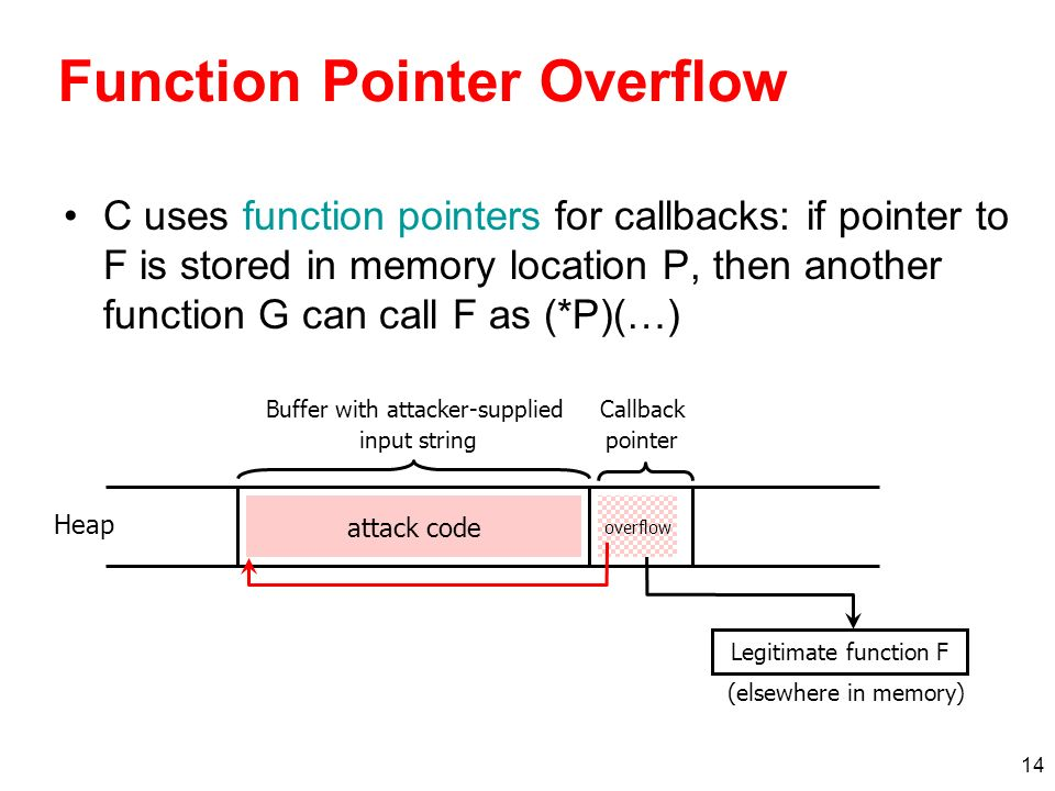 Function Pointer Overflow