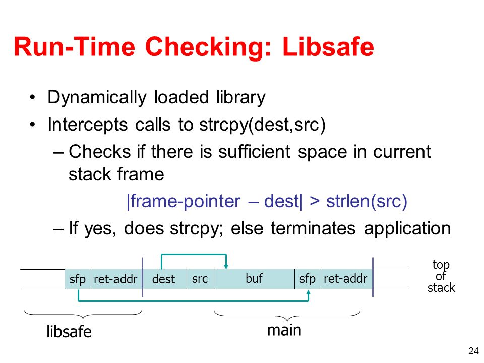 Run-Time Checking: Libsafe