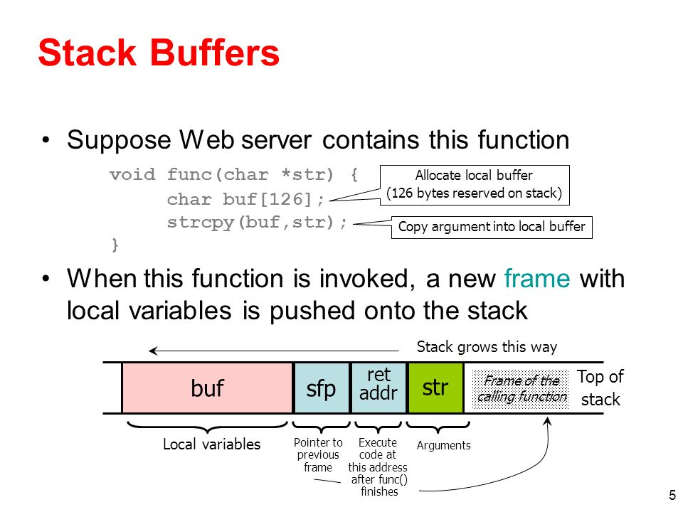Stack Buffers Suppose Web server contains this function