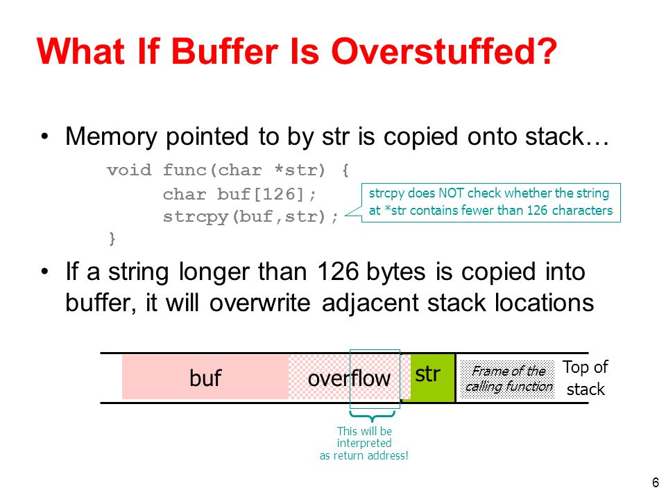 What If Buffer Is Overstuffed